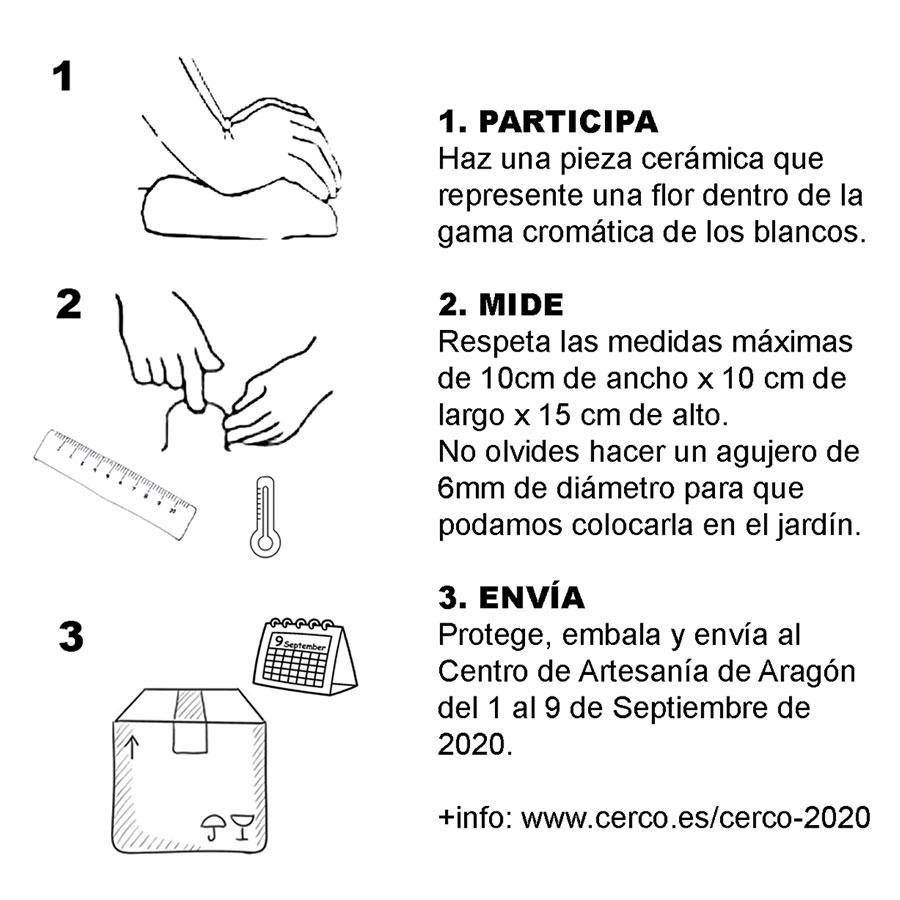 CERCO 2020