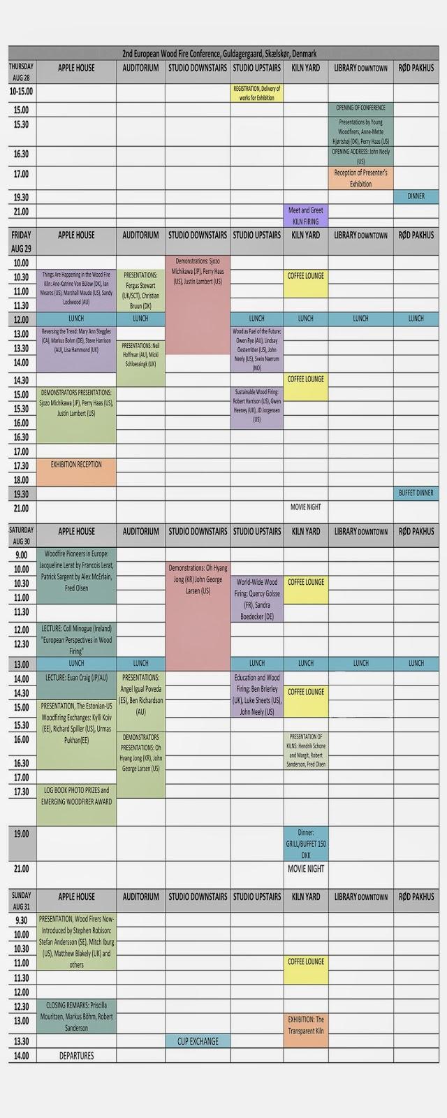 Programa de la European Woodfire Conference