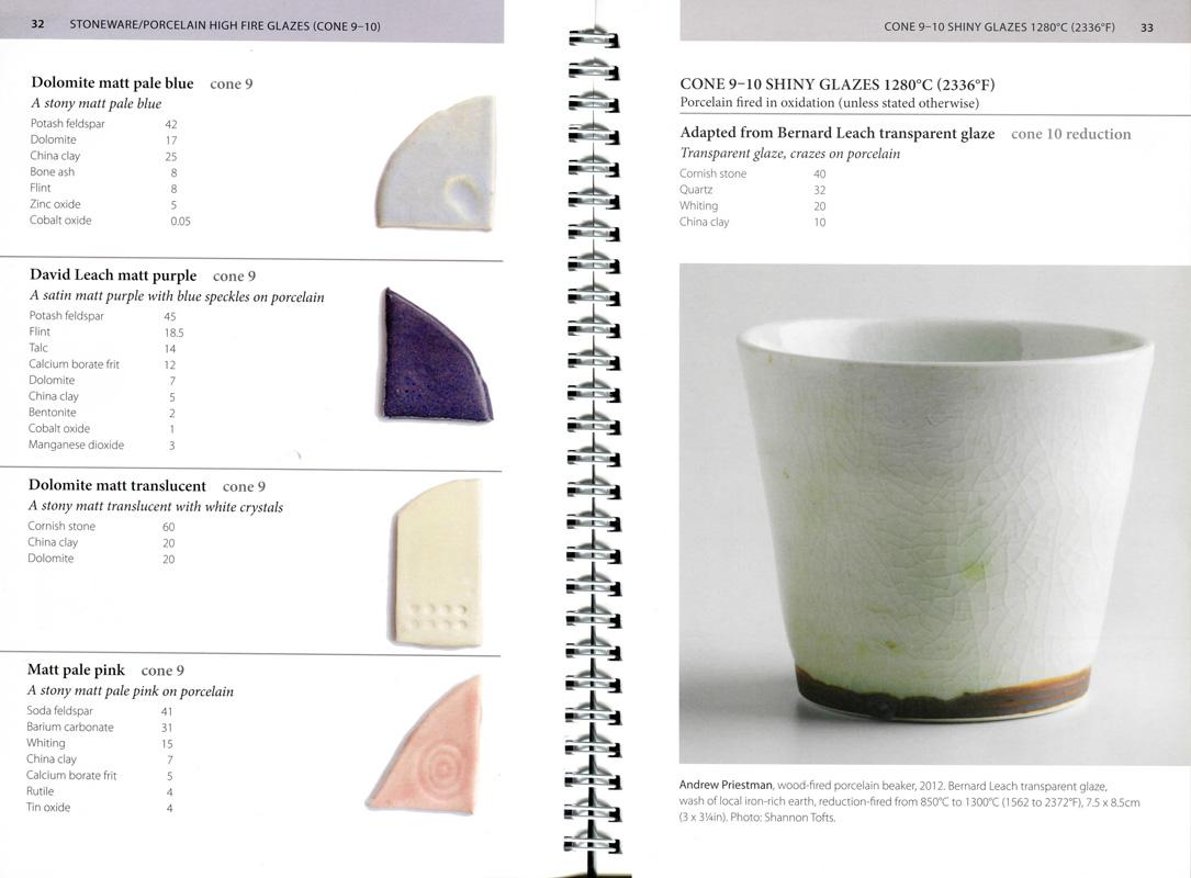 Páginas interiores del libro The Handbook of Glaze Recipes, de Linda Bloomfield para la editorial Bloomsbury