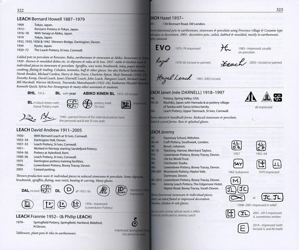 Páginas interiores del libro British Studio Potters Marks
