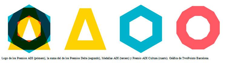 Logo del concurso de diseño ADI-FAD