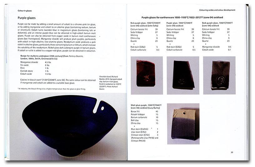 Páginas interiores del libro Colour in Glazes